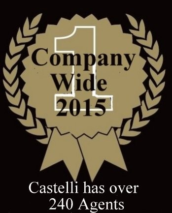 Kevin Wirth #1 Agent company wide 2015 - Castelli has 240 Agents
